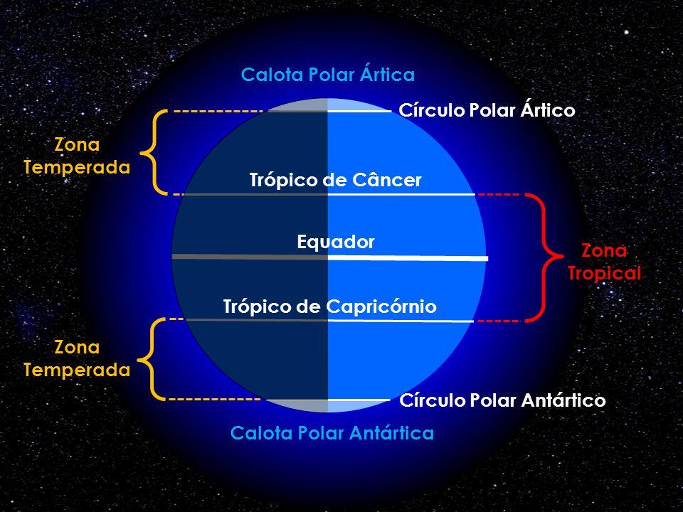 Trópico de Câncer Trópico de Capricórnio Equador Círculo Polar Ártico Círculo Polar Antártico Zona Tropical Zona Temperada Calota Polar Antártica Calo