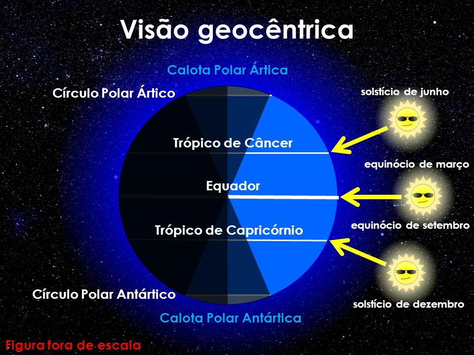 Círculo Polar Ártico Círculo Polar Antártico Calota Polar Antártica Calota Polar Ártica Trópico de Câncer Trópico de Capricórnio Equador Visão geocênt
