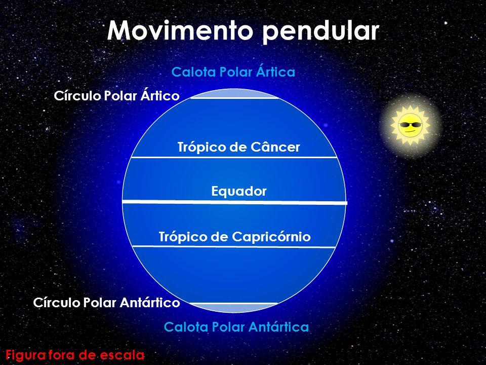 Círculo Polar Ártico Círculo Polar Antártico Calota Polar Antártica Calota Polar Ártica Trópico de Câncer Trópico de Capricórnio Equador Movimento pen