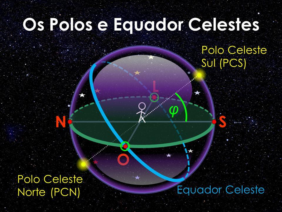 Os Polos e Equador Celestes Polo Celeste Sul (PCS) Polo Celeste Norte (PCN) O N L S Equador Celeste φ