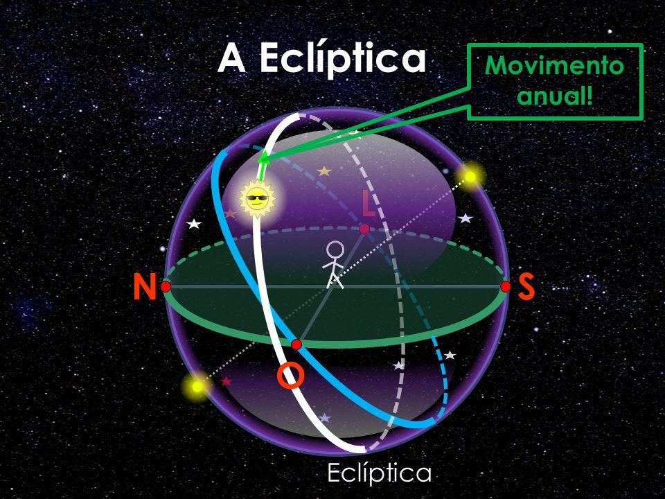 A Eclíptica Eclíptica N L S O Movimento anual!