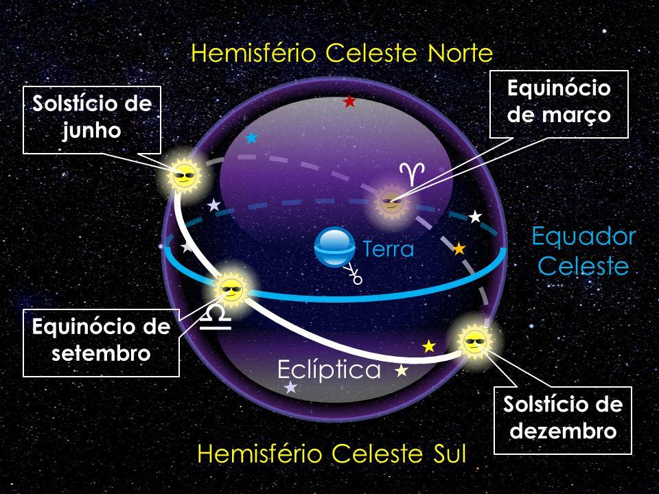 Terra Equador Celeste Eclíptica   Hemisfério Celeste Norte Hemisfério Celeste Sul Equinócio de março Solstício de junho Equinócio de setembro Solstí