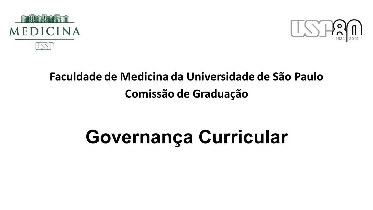 Governança Curricular Faculdade de Medicina da Universidade de São Paulo Comissão de Graduação