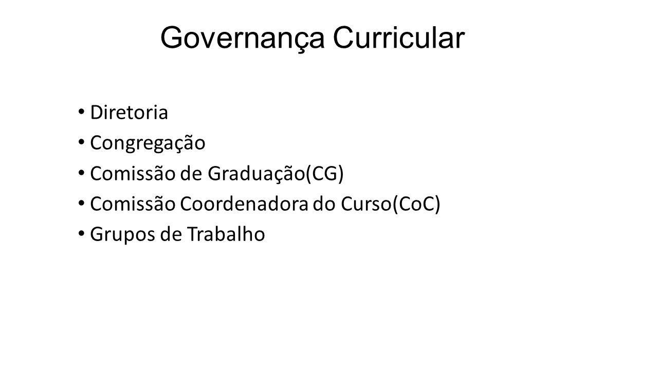 Governança Curricular Diretoria Congregação Comissão de Graduação(CG) Comissão Coordenadora do Curso(CoC) Grupos de Trabalho
