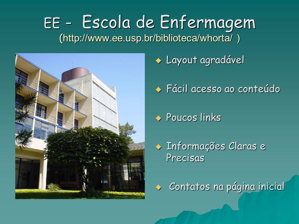 EE - Escola de Enfermagem ( http://www.ee.usp.br/biblioteca/whorta/ )  Layout agradável  Fácil acesso ao conteúdo  Poucos links  Informações Claras e Precisas  Contatos na página inicial