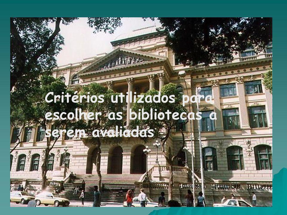 Critérios utilizados para escolher as bibliotecas a serem avaliadas
