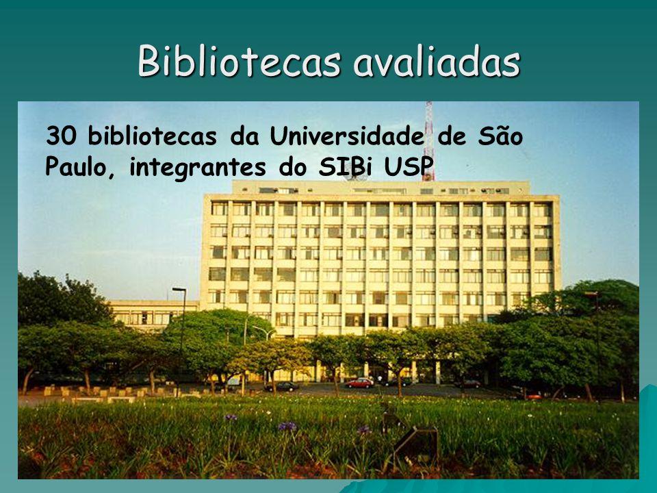 Bibliotecas avaliadas 30 bibliotecas da Universidade de São Paulo, integrantes do SIBi USP