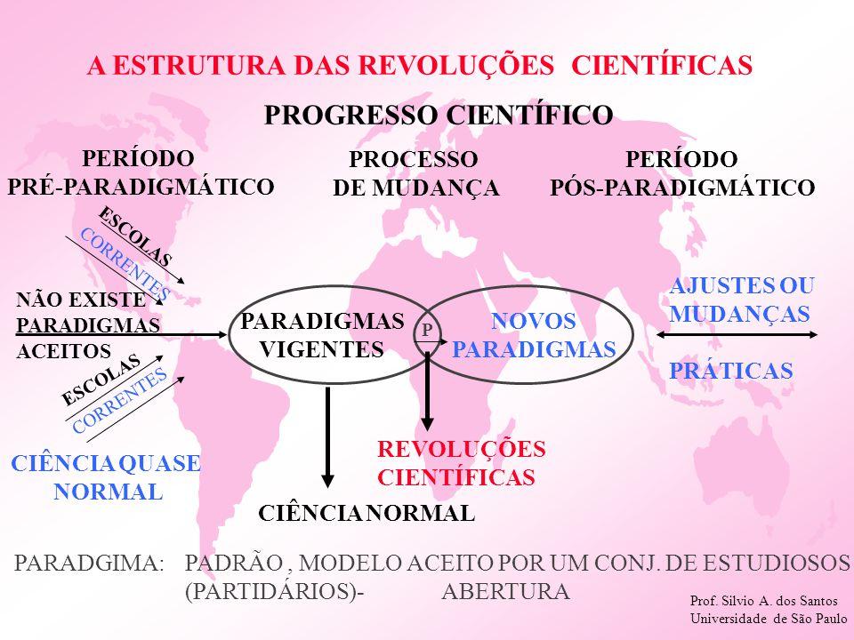 A ESTRUTURA DAS REVOLUÇÕES CIENTÍFICAS PROGRESSO CIENTÍFICO PERÍODO PRÉ-PARADIGMÁTICO PROCESSO DE MUDANÇA PERÍODO PÓS-PARADIGMÁTICO NÃO EXISTE PARADIG