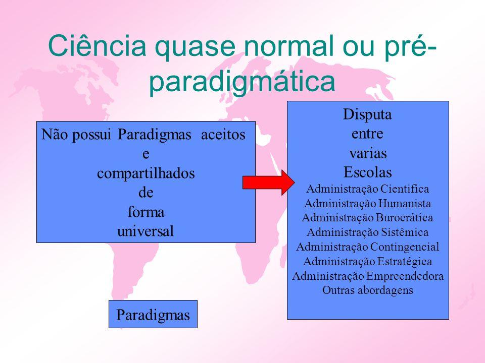 Ciência quase normal ou pré- paradigmática Não possui Paradigmas aceitos e compartilhados de forma universal Disputa entre varias Escolas Administraçã