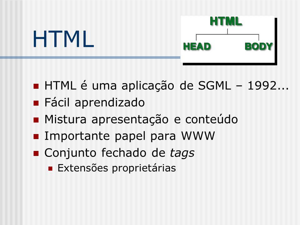HTML HTML é uma aplicação de SGML – 1992... Fácil aprendizado Mistura apresentação e conteúdo Importante papel para WWW Conjunto fechado de tags Exten