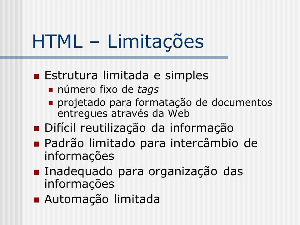 HTML – Limitações Estrutura limitada e simples número fixo de tags projetado para formatação de documentos entregues através da Web Difícil reutilizaç
