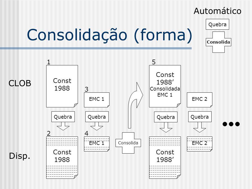 Const 1988 CLOB 1 Consolidação (forma) EMC 1 3 4 Quebra EMC 2 Const 1988' EMC 2 Quebra Const 1988' Consolidada EMC 1 Consolida 5 Disp. Const 1988 2 Qu
