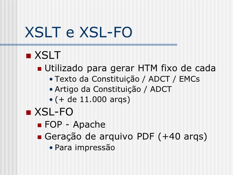 XSLT e XSL-FO XSLT Utilizado para gerar HTM fixo de cada Texto da Constituição / ADCT / EMCs Artigo da Constituição / ADCT (+ de 11.000 arqs) XSL-FO F