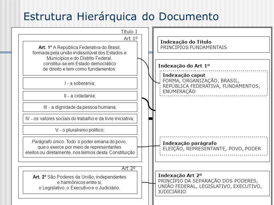 Art. 1º A República Federativa do Brasil, formada pela união indissolúvel dos Estados e Municípios e do Distrito Federal, constitui-se em Estado democ