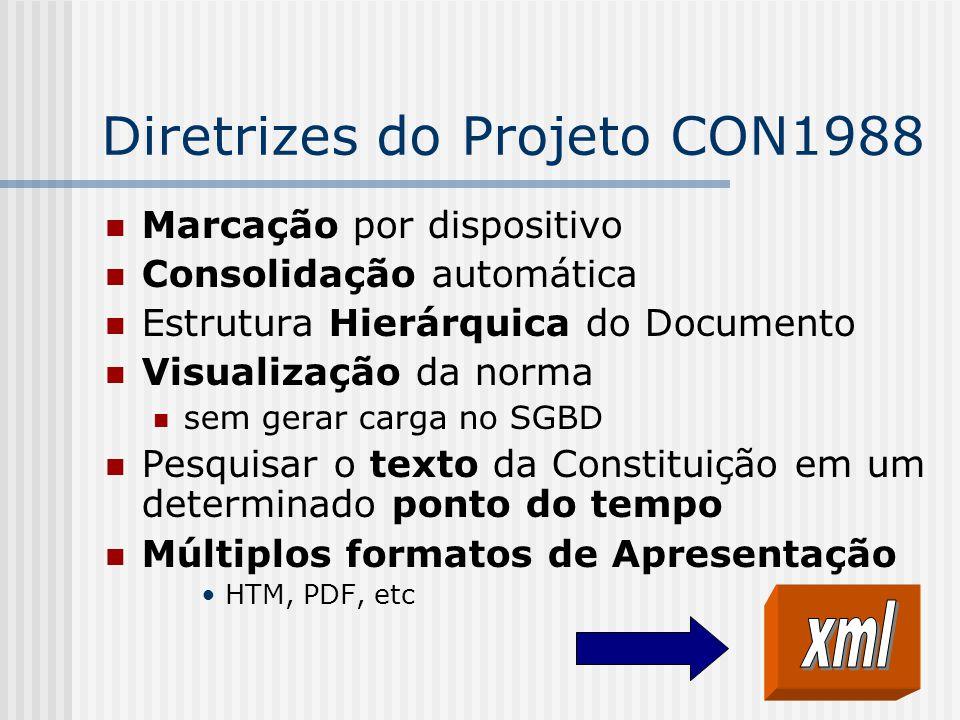 Diretrizes do Projeto CON1988 Marcação por dispositivo Consolidação automática Estrutura Hierárquica do Documento Visualização da norma sem gerar carg
