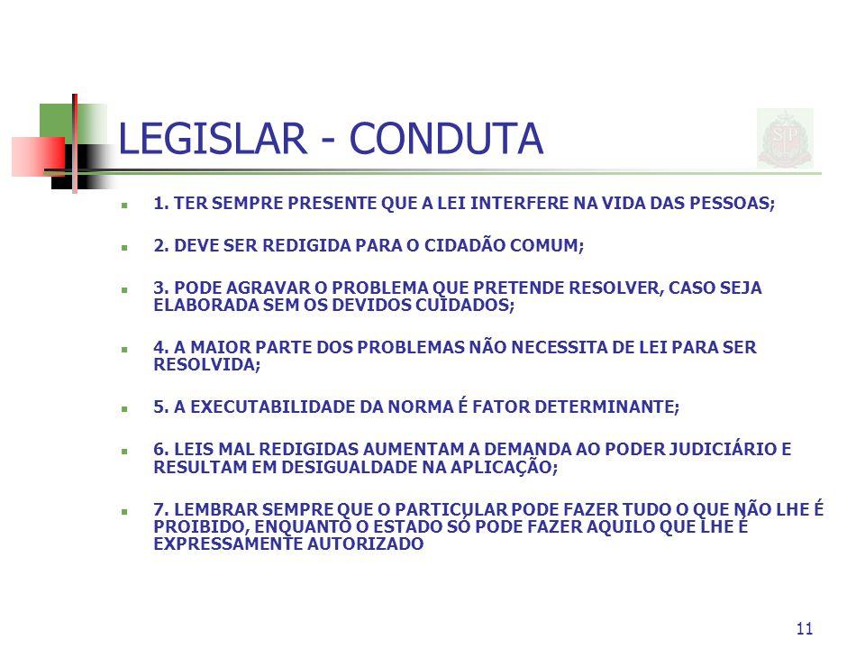 LEGISLAR - CONDUTA 1. TER SEMPRE PRESENTE QUE A LEI INTERFERE NA VIDA DAS PESSOAS; 2.
