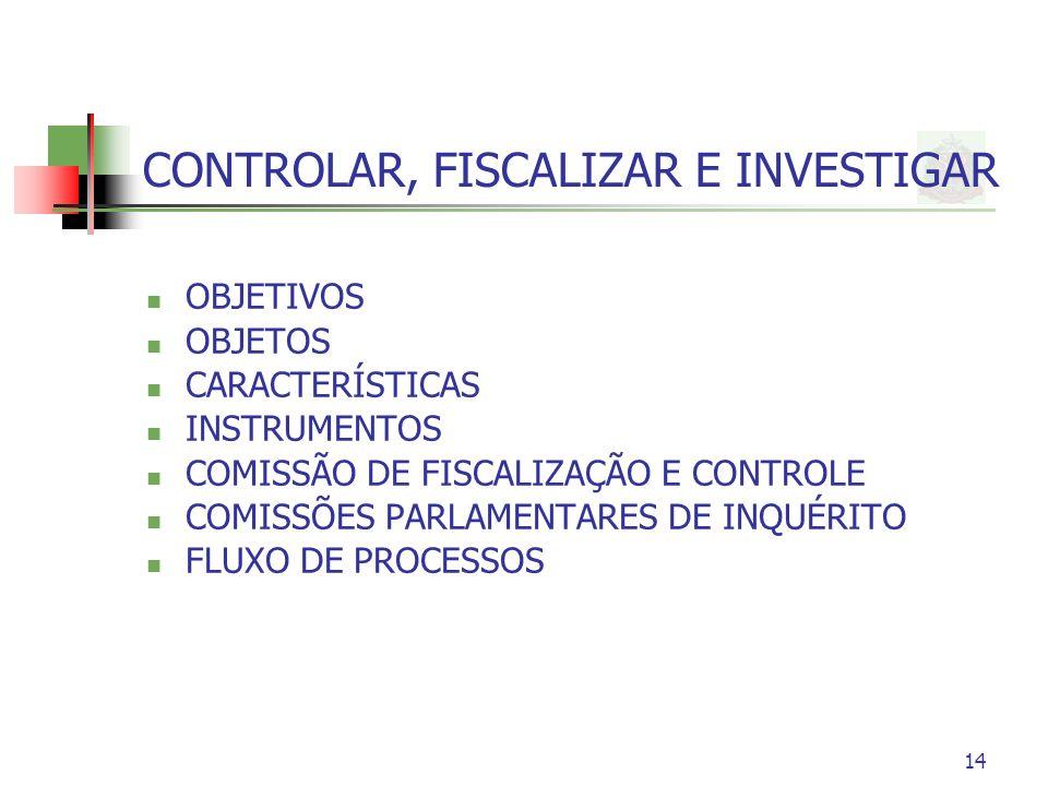 14 CONTROLAR, FISCALIZAR E INVESTIGAR OBJETIVOS OBJETOS CARACTERÍSTICAS INSTRUMENTOS COMISSÃO DE FISCALIZAÇÃO E CONTROLE COMISSÕES PARLAMENTARES DE INQUÉRITO FLUXO DE PROCESSOS