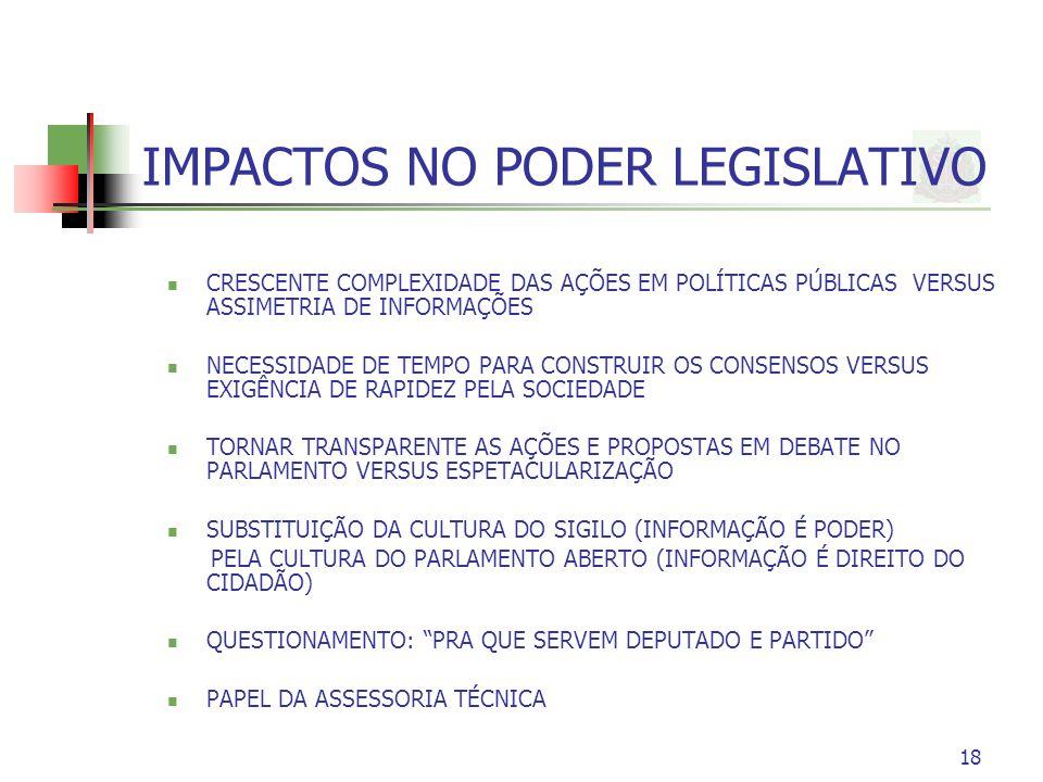 18 IMPACTOS NO PODER LEGISLATIVO CRESCENTE COMPLEXIDADE DAS AÇÕES EM POLÍTICAS PÚBLICAS VERSUS ASSIMETRIA DE INFORMAÇÕES NECESSIDADE DE TEMPO PARA CONSTRUIR OS CONSENSOS VERSUS EXIGÊNCIA DE RAPIDEZ PELA SOCIEDADE TORNAR TRANSPARENTE AS AÇÕES E PROPOSTAS EM DEBATE NO PARLAMENTO VERSUS ESPETACULARIZAÇÃO SUBSTITUIÇÃO DA CULTURA DO SIGILO (INFORMAÇÃO É PODER) PELA CULTURA DO PARLAMENTO ABERTO (INFORMAÇÃO É DIREITO DO CIDADÃO) QUESTIONAMENTO: PRA QUE SERVEM DEPUTADO E PARTIDO PAPEL DA ASSESSORIA TÉCNICA