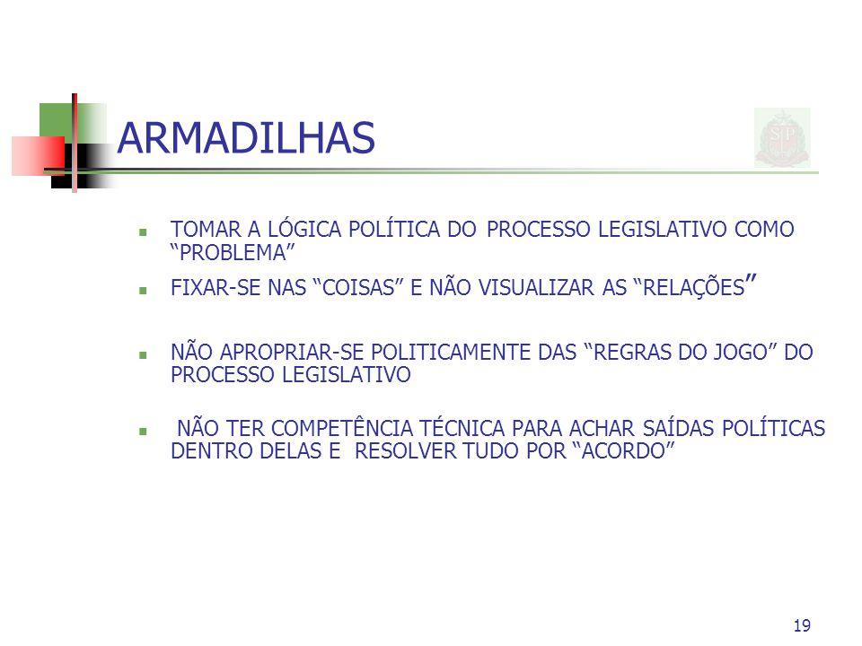 19 ARMADILHAS TOMAR A LÓGICA POLÍTICA DO PROCESSO LEGISLATIVO COMO PROBLEMA FIXAR-SE NAS COISAS E NÃO VISUALIZAR AS RELAÇÕES NÃO APROPRIAR-SE POLITICAMENTE DAS REGRAS DO JOGO DO PROCESSO LEGISLATIVO NÃO TER COMPETÊNCIA TÉCNICA PARA ACHAR SAÍDAS POLÍTICAS DENTRO DELAS E RESOLVER TUDO POR ACORDO