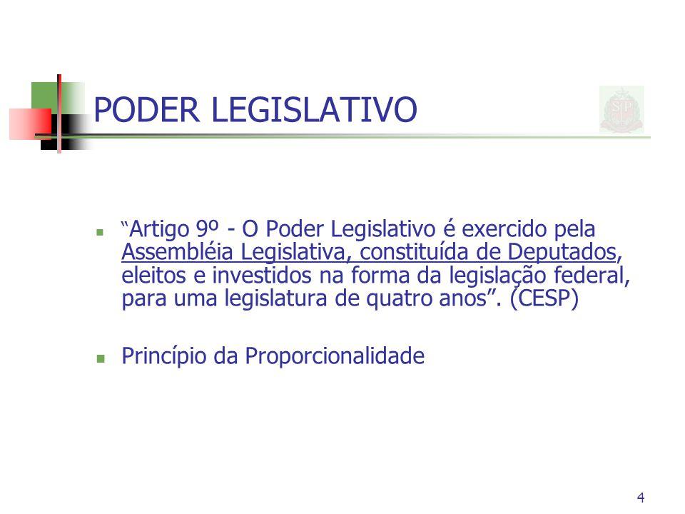 4 PODER LEGISLATIVO Artigo 9º - O Poder Legislativo é exercido pela Assembléia Legislativa, constituída de Deputados, eleitos e investidos na forma da legislação federal, para uma legislatura de quatro anos .