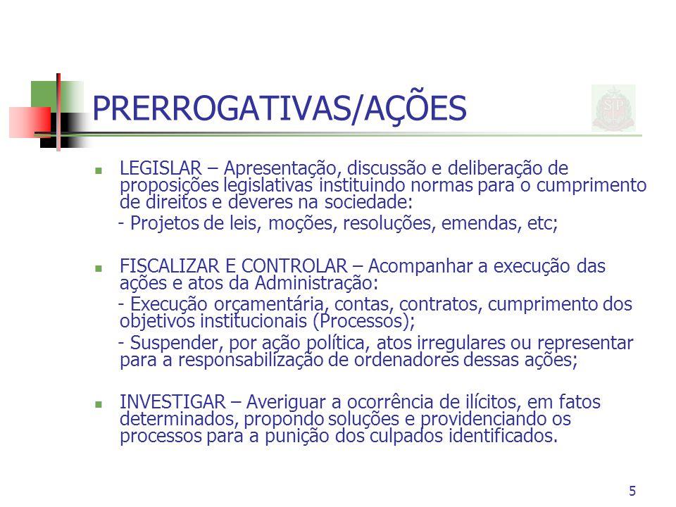 5 PRERROGATIVAS/AÇÕES LEGISLAR – Apresentação, discussão e deliberação de proposições legislativas instituindo normas para o cumprimento de direitos e deveres na sociedade: - Projetos de leis, moções, resoluções, emendas, etc; FISCALIZAR E CONTROLAR – Acompanhar a execução das ações e atos da Administração: - Execução orçamentária, contas, contratos, cumprimento dos objetivos institucionais (Processos); - Suspender, por ação política, atos irregulares ou representar para a responsabilização de ordenadores dessas ações; INVESTIGAR – Averiguar a ocorrência de ilícitos, em fatos determinados, propondo soluções e providenciando os processos para a punição dos culpados identificados.
