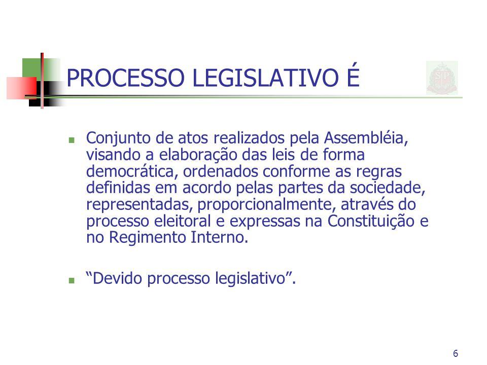 6 PROCESSO LEGISLATIVO É Conjunto de atos realizados pela Assembléia, visando a elaboração das leis de forma democrática, ordenados conforme as regras definidas em acordo pelas partes da sociedade, representadas, proporcionalmente, através do processo eleitoral e expressas na Constituição e no Regimento Interno.