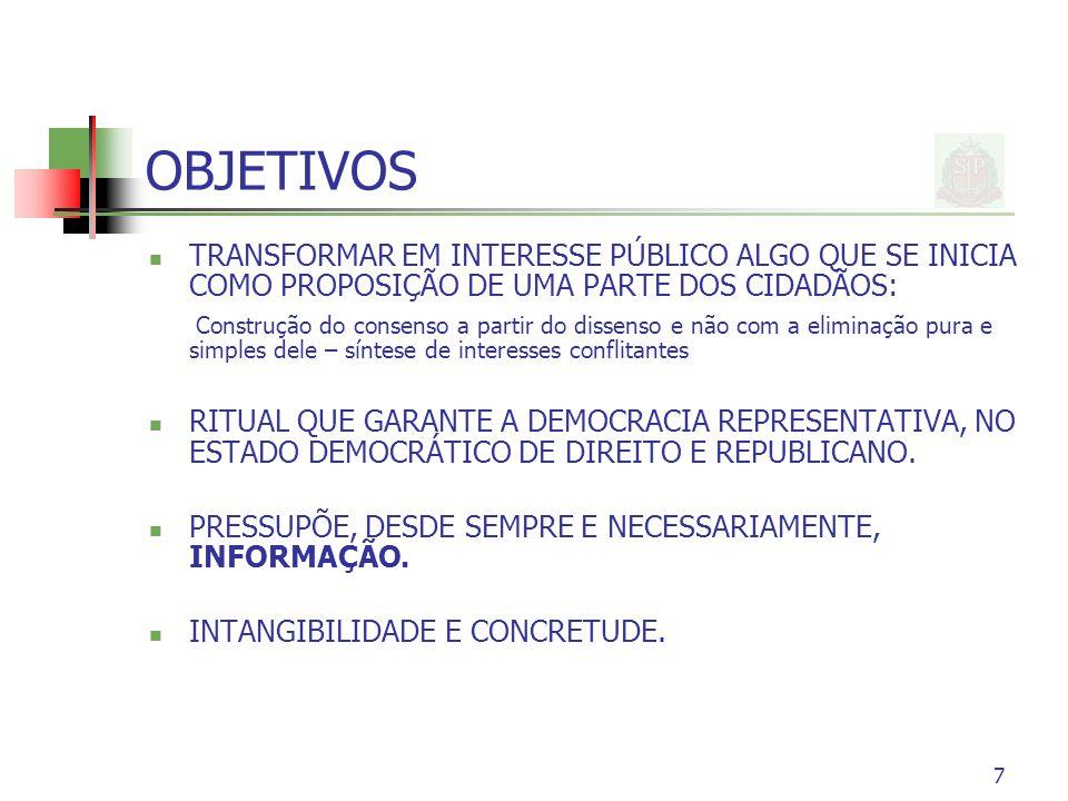 7 OBJETIVOS TRANSFORMAR EM INTERESSE PÚBLICO ALGO QUE SE INICIA COMO PROPOSIÇÃO DE UMA PARTE DOS CIDADÃOS: Construção do consenso a partir do dissenso