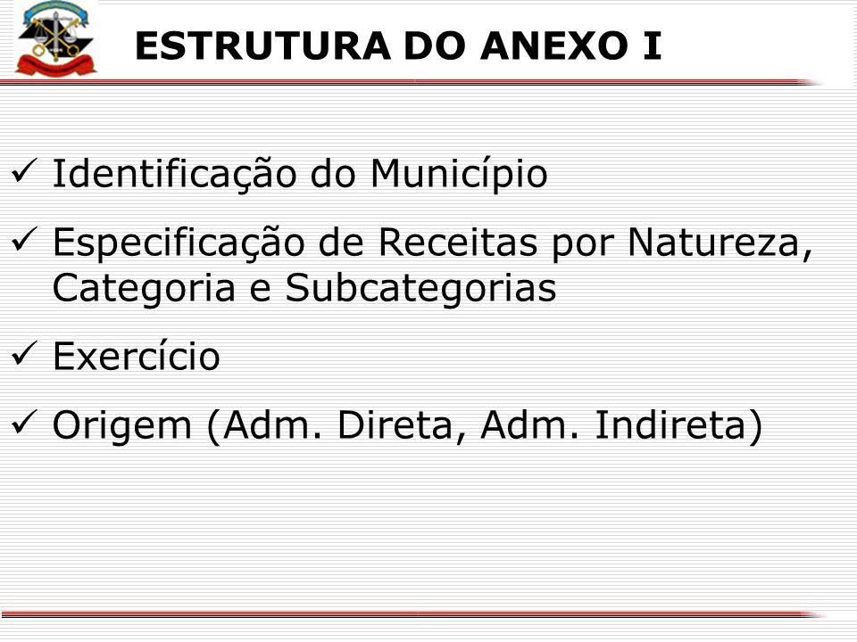 X ANEXOS DO PLANO PLURIANUAL Anexo I: Fontes de Financiamento dos Programas Governamentais Anexo II: Descrição dos Programas Governamentais/Metas/Cust