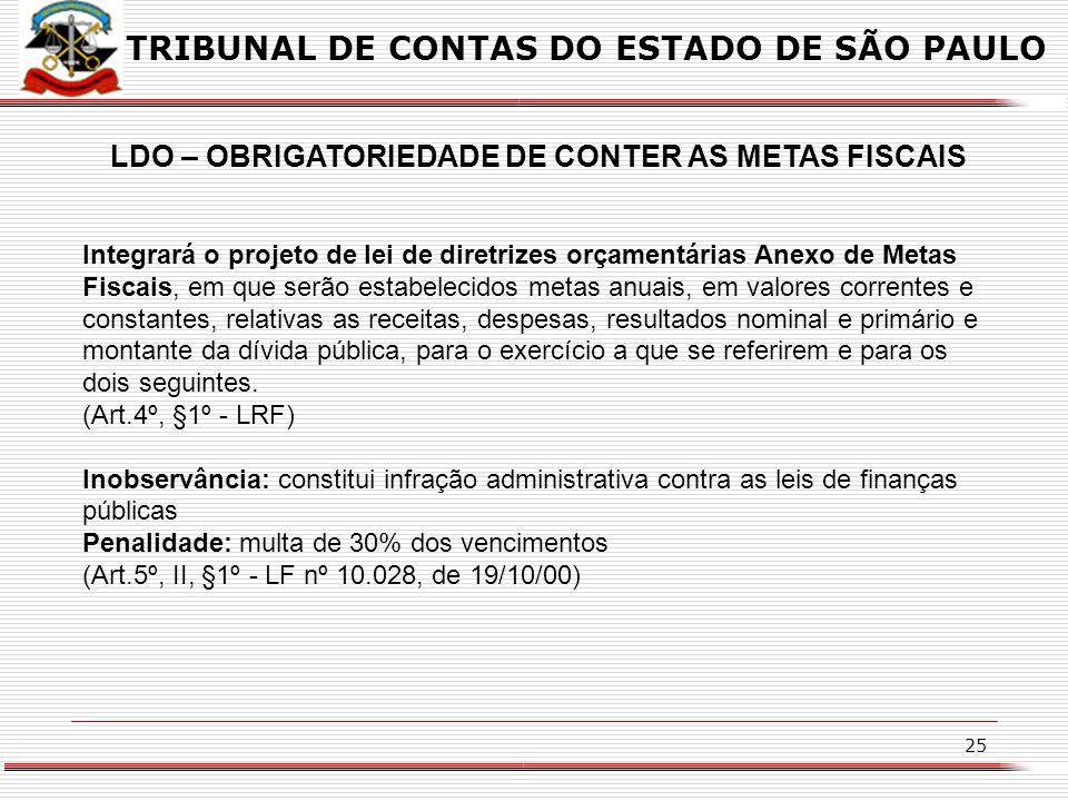 24 LRF – art. 4º § 3º A lei de diretrizes orçamentárias conterá Anexo de Riscos Fiscais, onde serão avaliados os passivos contingentes e outros riscos