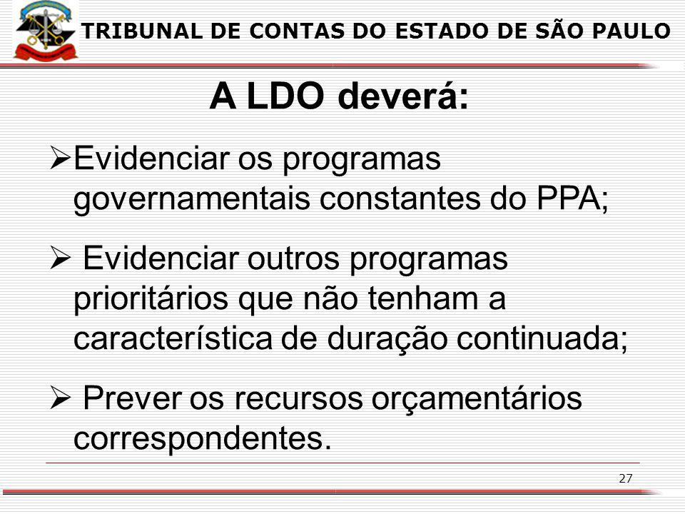 26 FASES DA LDO PREPARAÇÃO; ELABORAÇÃO; APROVAÇÃO; ALTERAÇÃO. TRIBUNAL DE CONTAS DO ESTADO DE SÃO PAULO