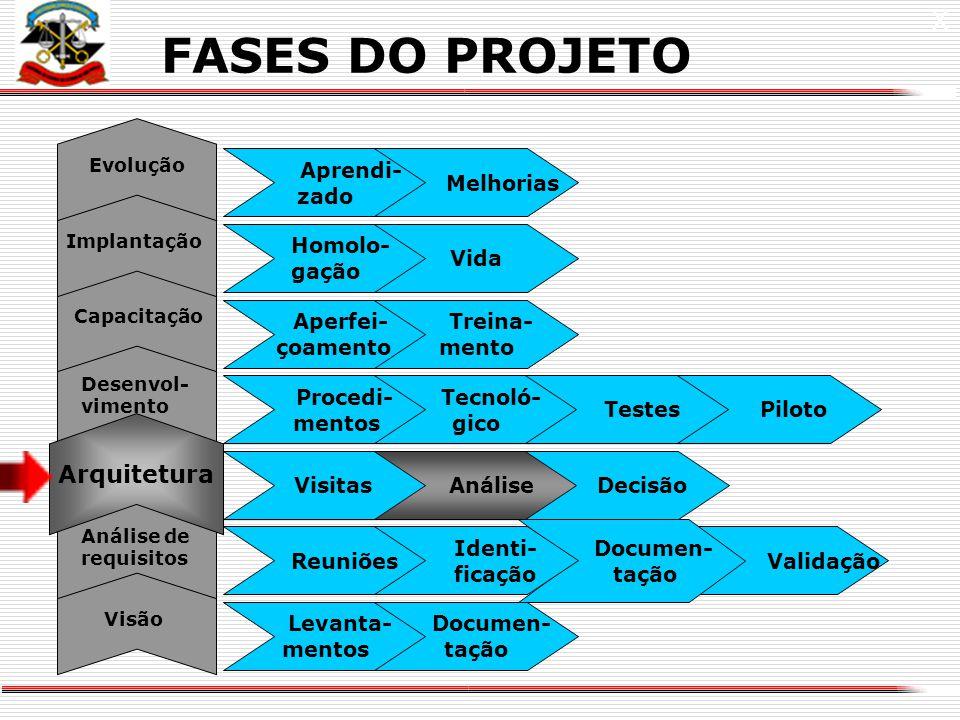 X PREVISÃO MENSAL DAS RECEITAS CRONOGRAMA MENSAL DE DESEMBOLSO ENTRADAS E APLICAÇÃO DAS RECEITAS VINCULADAS CONVÊNIOS, AUXÍLIOS, SUBVENÇÕES E CONTRIBUIÇÕES CONTROLE DE ADIANTAMENTOS CONCEDIDOS A FUNCIONÁRIOS X X TRIBUNAL DE CONTAS DO ESTADO DE SÃO PAULO X X CONTROLES DIRETAMENTE DO PLANO DE CONTAS (EXEMPLOS)