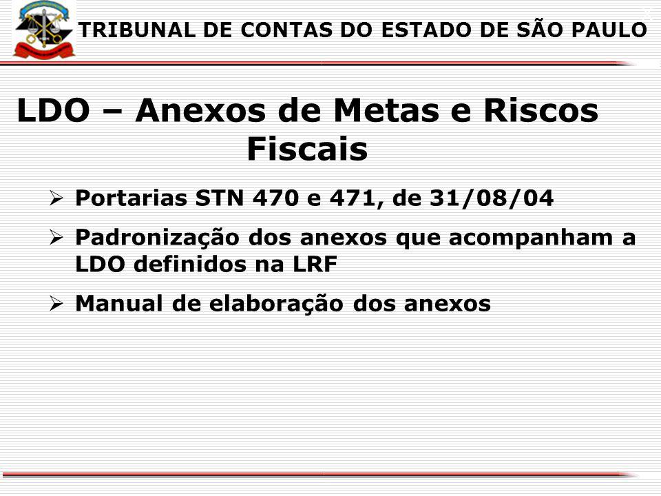 38 DAS DEMAIS EXIGÊNCIAS DA LDO Inclusão de novos projetos após adequadamente atendidos os em andamento e contempladas as despesas de conservação do p
