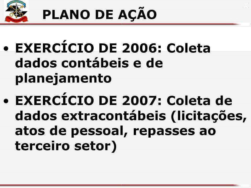 X PLANO DE AÇÃO X EXERCÍCIO DE 2006: Coleta dados contábeis e de planejamento EXERCÍCIO DE 2007: Coleta de dados extracontábeis (licitações, atos de pessoal, repasses ao terceiro setor)