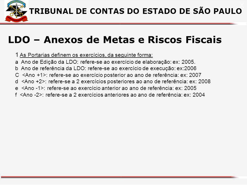 X LDO – Anexos de Metas e Riscos Fiscais TRIBUNAL DE CONTAS DO ESTADO DE SÃO PAULO Dispositivo da LRFConteúdoDemons trativo STN Art.4º,§ 1ºMetas Anuai