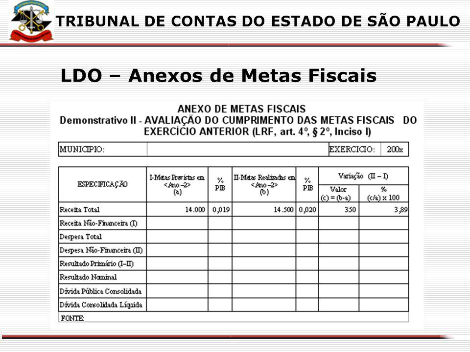 X LDO – Anexos de Metas Fiscais TRIBUNAL DE CONTAS DO ESTADO DE SÃO PAULO