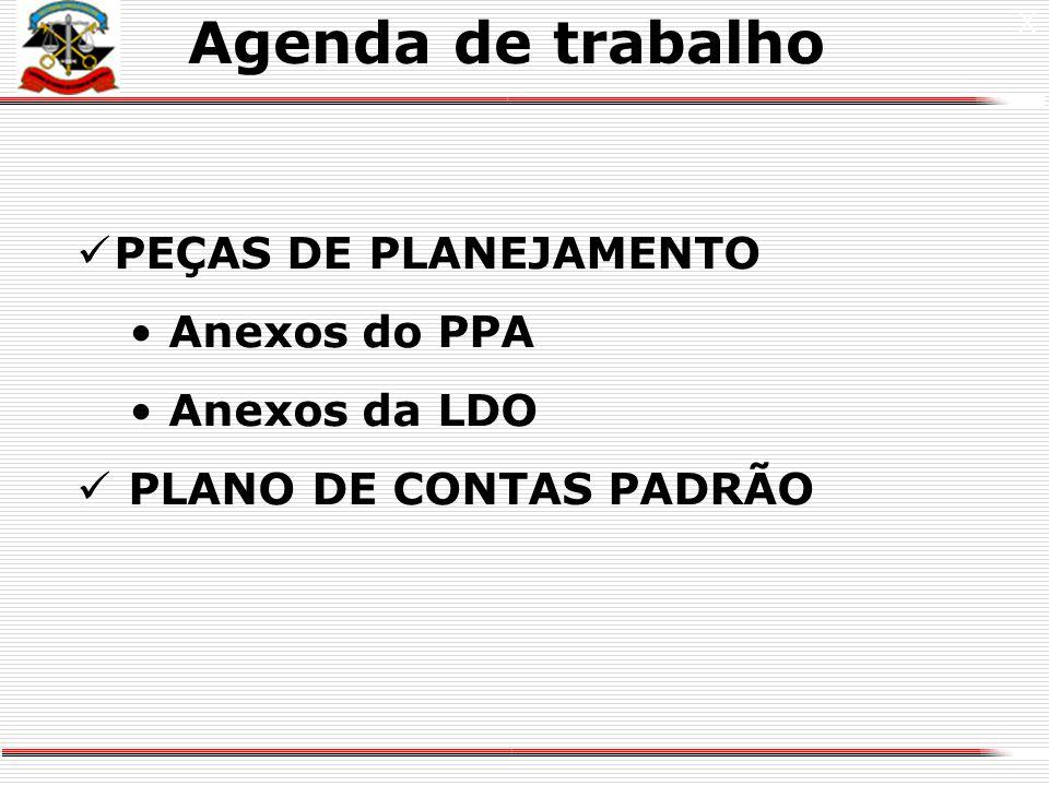 X Agenda de trabalho PEÇAS DE PLANEJAMENTO Anexos do PPA Anexos da LDO PLANO DE CONTAS PADRÃO