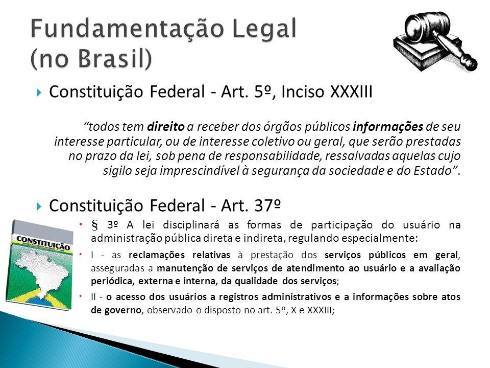  Constituição Federal - Art.