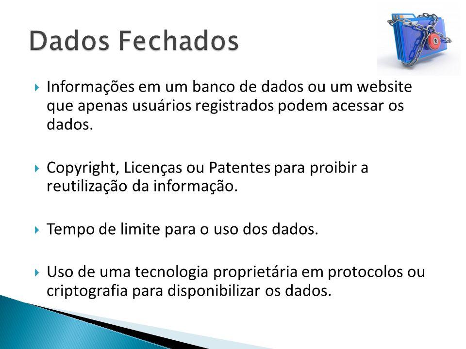  Informações em um banco de dados ou um website que apenas usuários registrados podem acessar os dados.