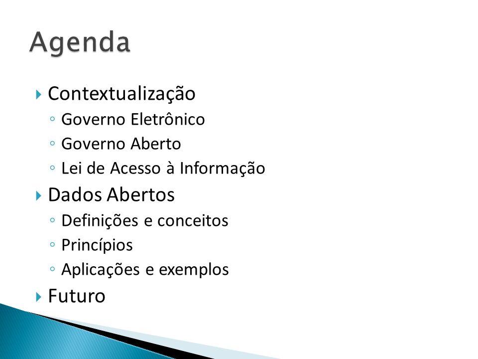  Contextualização ◦ Governo Eletrônico ◦ Governo Aberto ◦ Lei de Acesso à Informação  Dados Abertos ◦ Definições e conceitos ◦ Princípios ◦ Aplicações e exemplos  Futuro