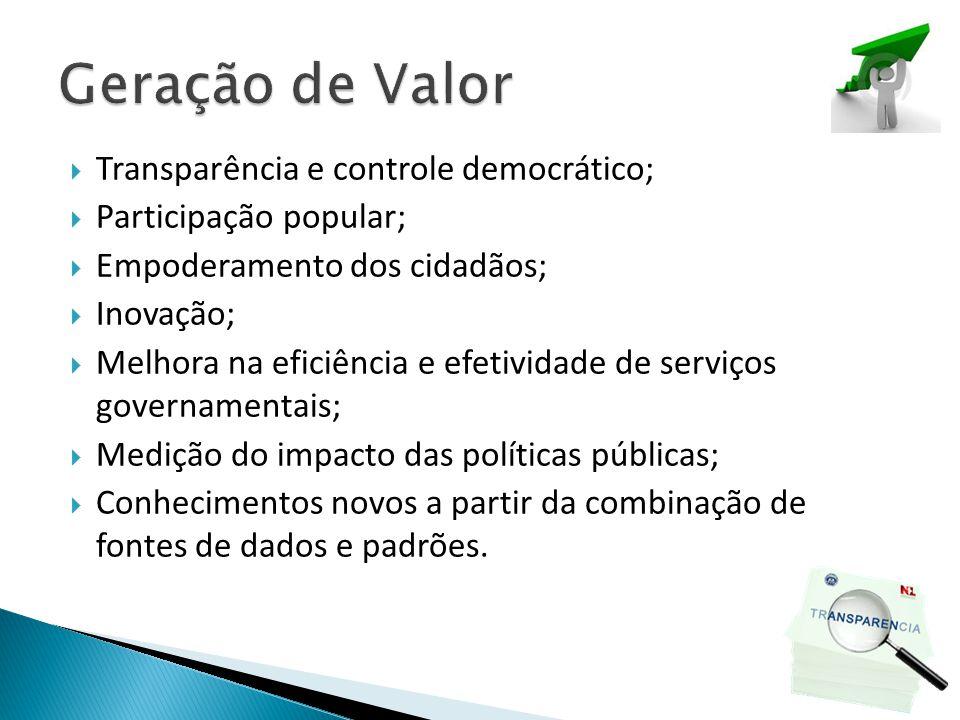  Transparência e controle democrático;  Participação popular;  Empoderamento dos cidadãos;  Inovação;  Melhora na eficiência e efetividade de serviços governamentais;  Medição do impacto das políticas públicas;  Conhecimentos novos a partir da combinação de fontes de dados e padrões.