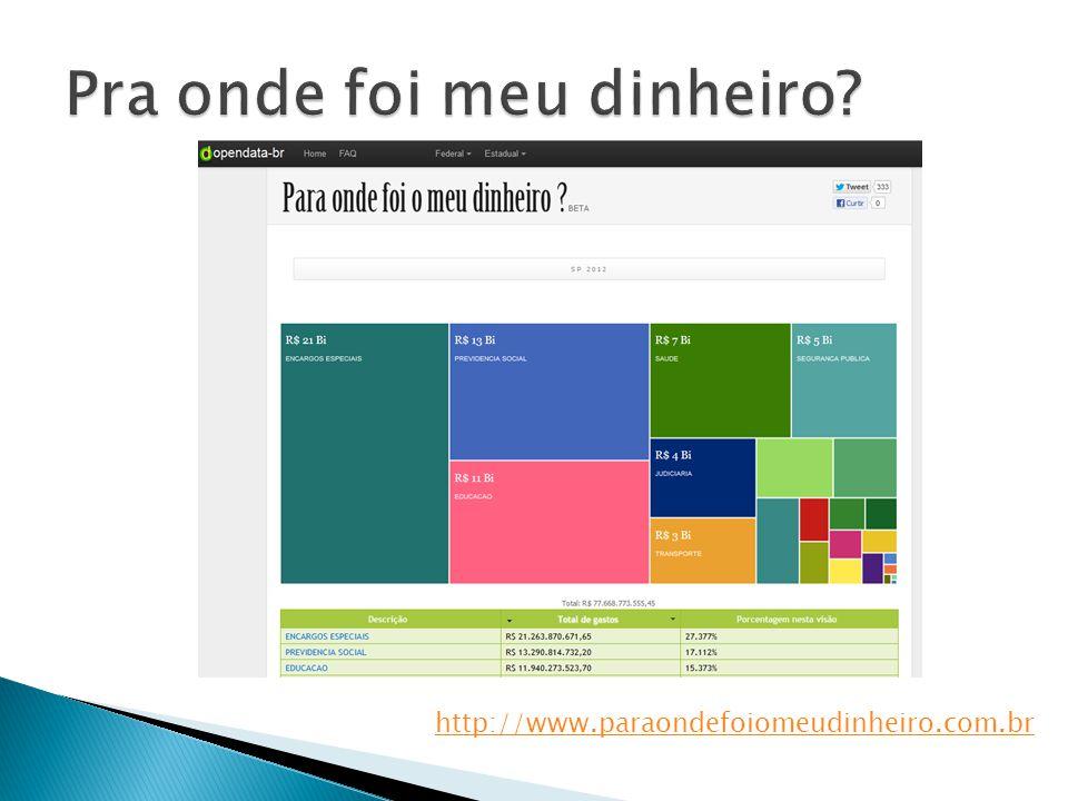 http://www.paraondefoiomeudinheiro.com.br