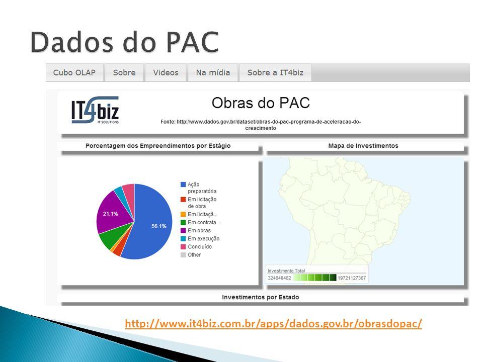 http://www.it4biz.com.br/apps/dados.gov.br/obrasdopac/
