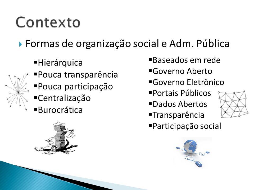  Formas de organização social e Adm.