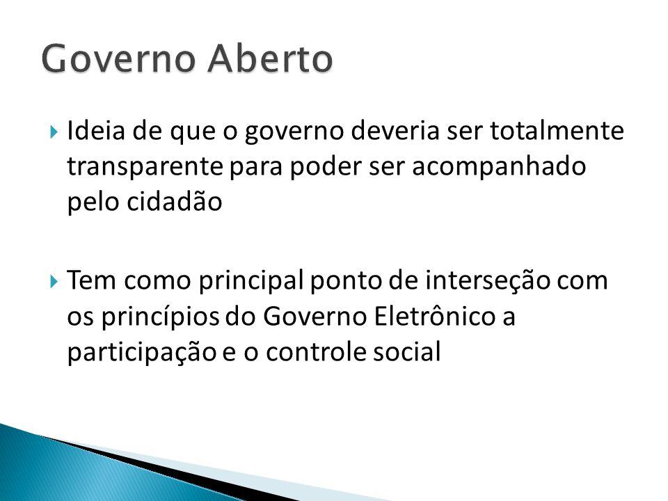  Ideia de que o governo deveria ser totalmente transparente para poder ser acompanhado pelo cidadão  Tem como principal ponto de interseção com os princípios do Governo Eletrônico a participação e o controle social