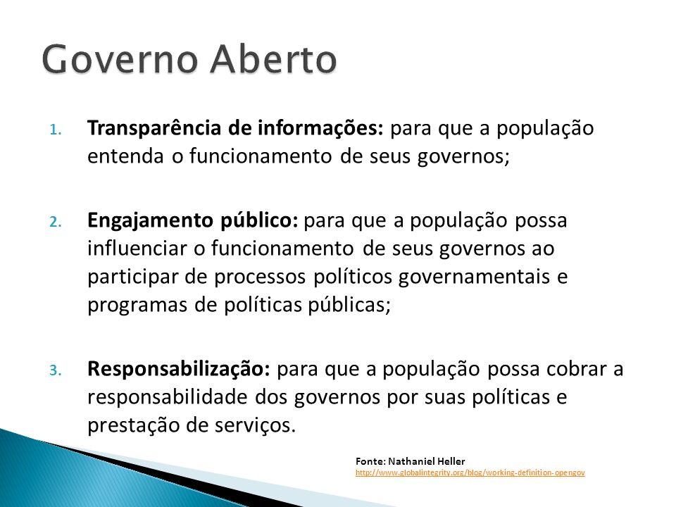  OGP - Parceria para Governo Aberto (Open Government Partnership): iniciativa internacional que visa difundir e incentivar globalmente práticas governamentais relacionadas à transparência dos governos, acesso à informação pública e participação social.