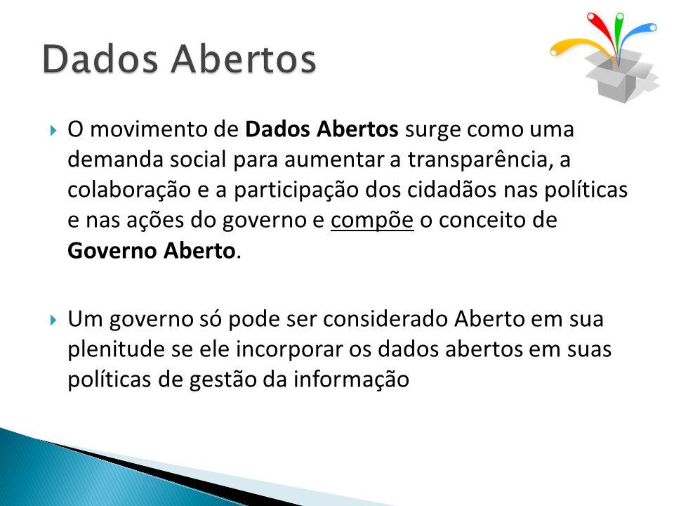 LEI Nº 12.527, DE 18 DE NOVEMBRO DE 2011 – Lei de Acesso a Informação Pública http://www.planalto.gov.br/ccivil_03/_Ato2011-2014/2011/Lei/L12527.htm Portal da ALESP http://www.al.sp.gov.br/portal/site/Internet/ As três leis e os oito princípios dos Dados Abertos Governamentais (W3C.Br) http://www.w3c.br/divulgacao/pdf/dados-abertos-governamentais.pdf Manual dos Dados Abertos: Governo traduzido e adaptado do opendatamanual.org http://www.w3c.br/pub/Materiais/PublicacoesW3C/Manual_Dados_Abertos_WEB.pdf Manual dos Dados Abertos: Desenvolvedores http://www.w3c.br/pub/Materiais/PublicacoesW3C/manual_dados_abertos_desenvolvedores_web.pdf Open Government Working Group – Oito princípios dos dados abertos governamentais http://www.opengovdata.org/ David Eaves – As três leis do dado aberto governamental http://eaves.ca/ CONSTITUIÇÃO DA REPÚBLICA FEDERATIVA DO BRASIL http://www.planalto.gov.br/ccivil_03/constituicao/constitui%C3%A7ao.htm Guia de Abertura de Dados – INDA https://www.consultas.governoeletronico.gov.br/ConsultasPublicas/download.do?acao=arquivoDocumentoItem&tipo=pdf&id=588 OWL – Ontology Web Language – Wikipedia http://pt.wikipedia.org/wiki/OWL