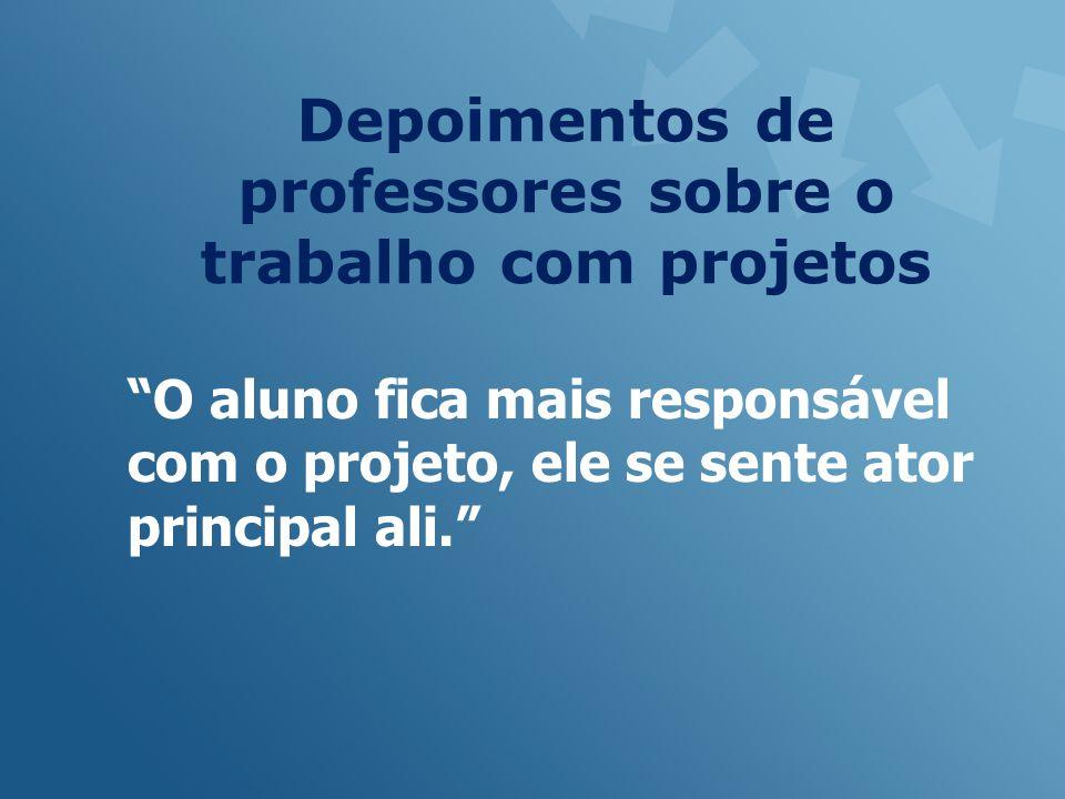 Instituições Governamentais http://cenp.edunet.sp.gov.br (todos projetos) Água hoje e sempre: consumo sustentável Sites e materiais pedagógicos