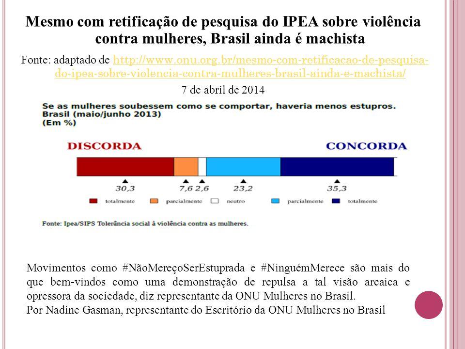 Mesmo com retificação de pesquisa do IPEA sobre violência contra mulheres, Brasil ainda é machista Fonte: adaptado de http://www.onu.org.br/mesmo-com-