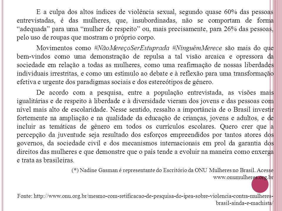 E a culpa dos altos índices de violência sexual, segundo quase 60% das pessoas entrevistadas, é das mulheres, que, insubordinadas, não se comportam de