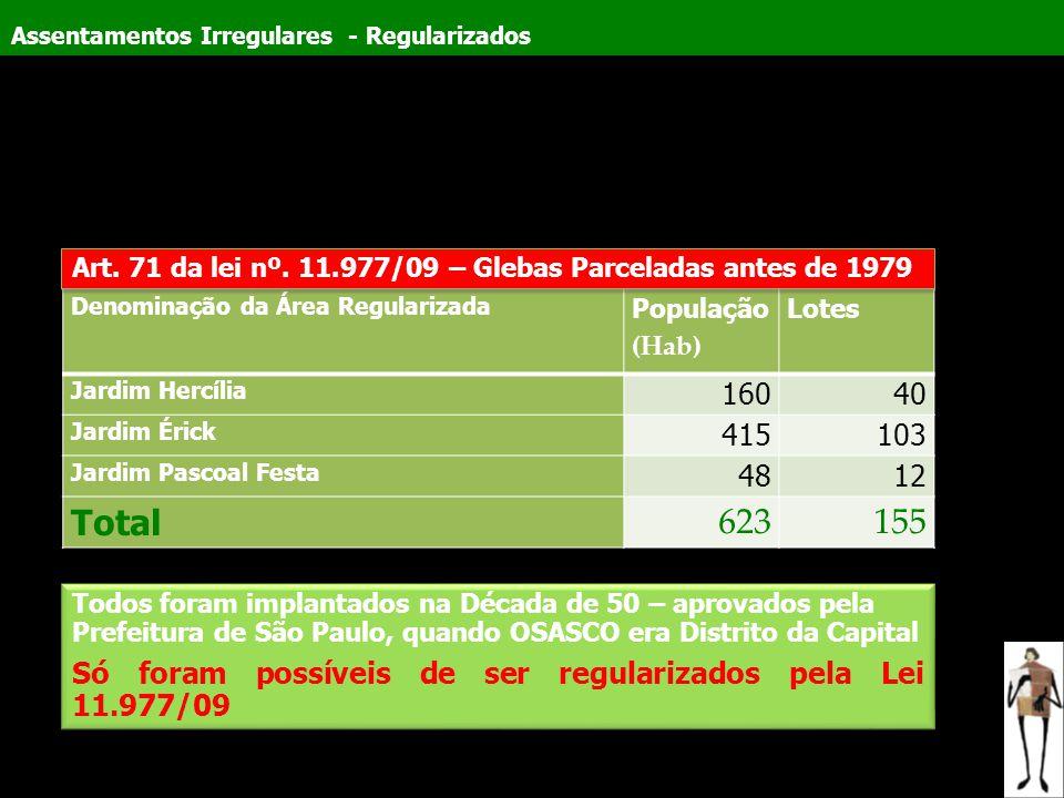 Assentamentos Irregulares - Regularizados Denominação da Área Regularizada População (Hab) Lotes Jardim Hercília 16040 Jardim Érick 415103 Jardim Pasc